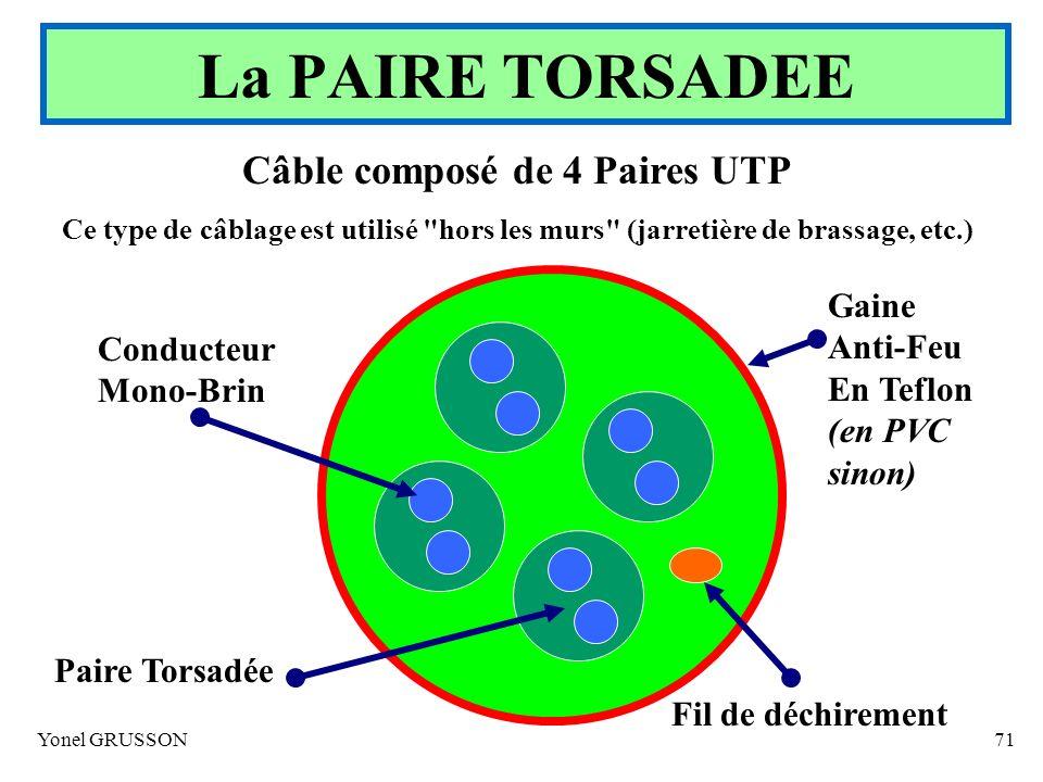 Câble composé de 4 Paires UTP