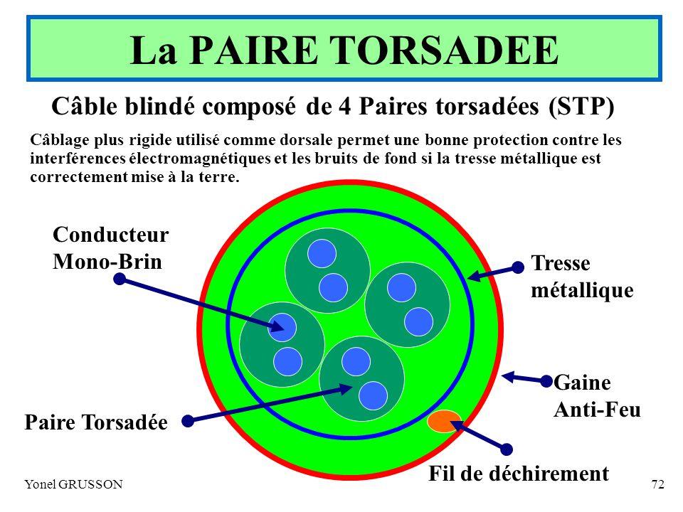 Câble blindé composé de 4 Paires torsadées (STP)