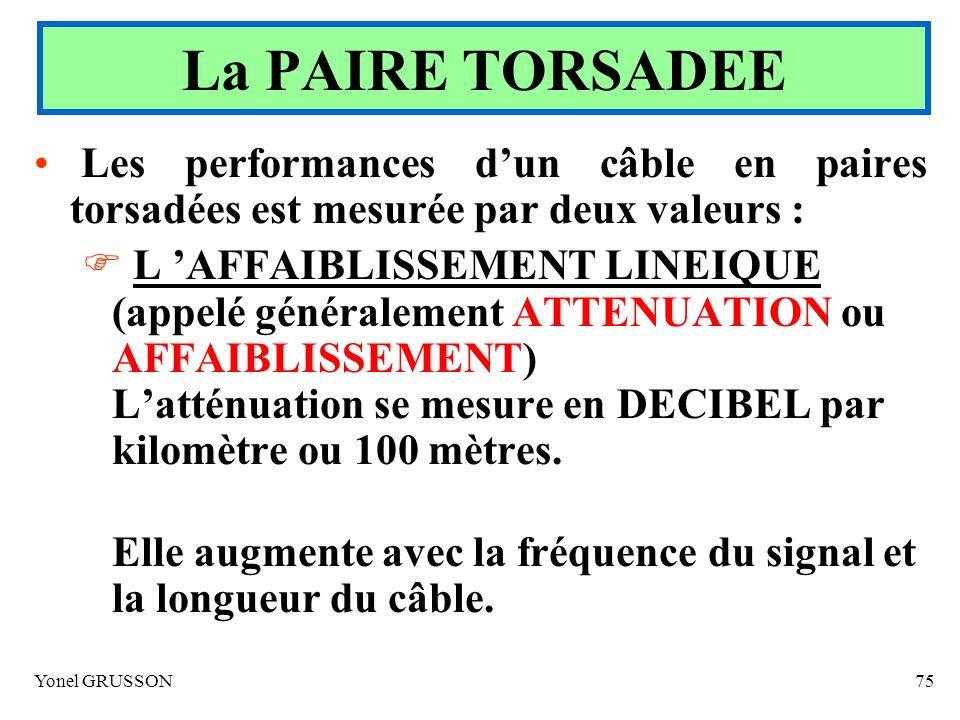 La PAIRE TORSADEE Les performances d'un câble en paires torsadées est mesurée par deux valeurs :