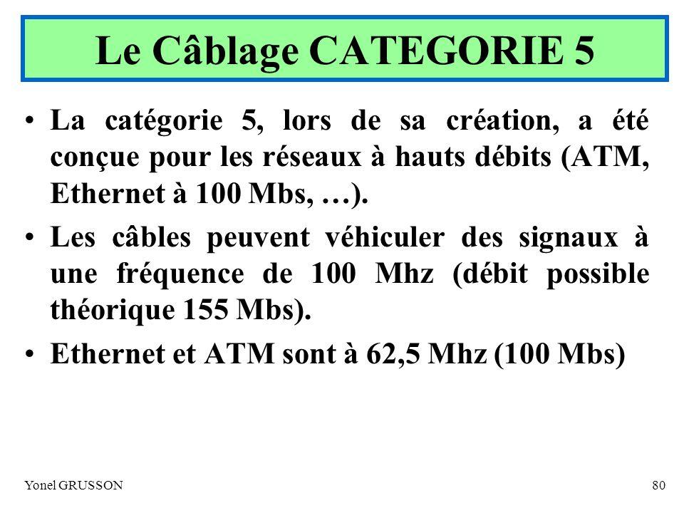 Le Câblage CATEGORIE 5 La catégorie 5, lors de sa création, a été conçue pour les réseaux à hauts débits (ATM, Ethernet à 100 Mbs, …).