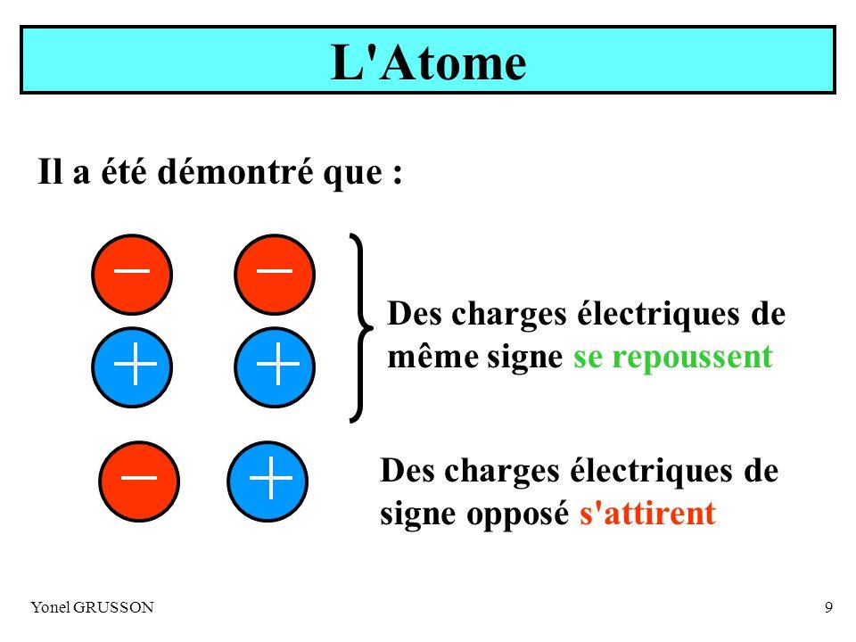 L Atome Il a été démontré que :