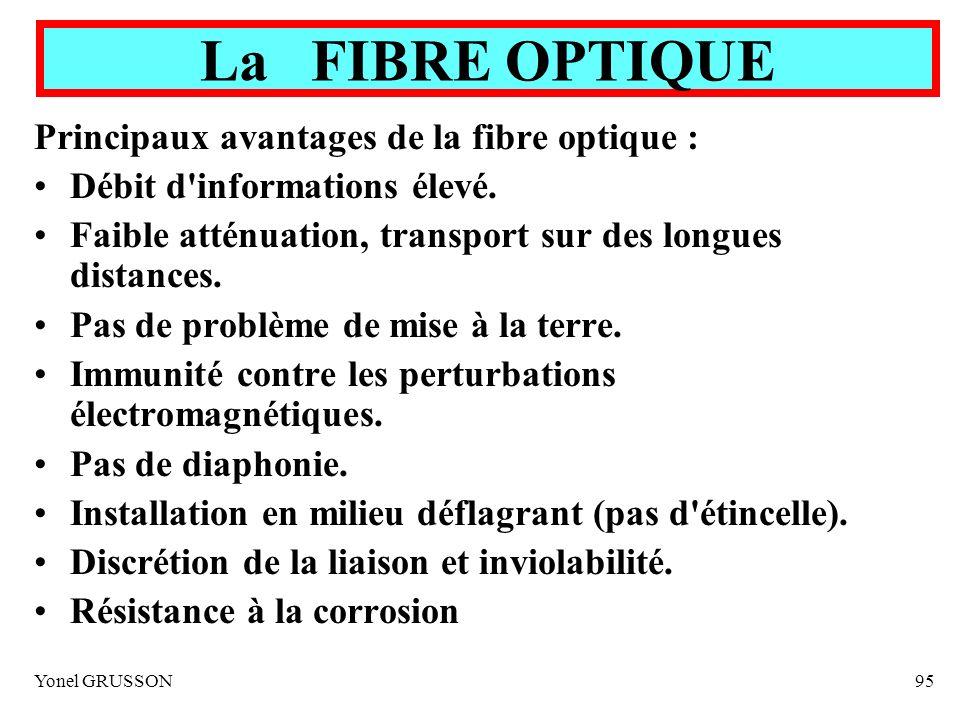 La FIBRE OPTIQUE Principaux avantages de la fibre optique :