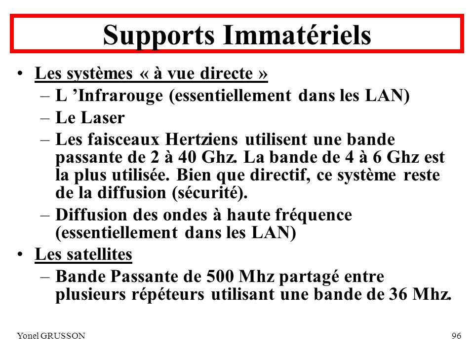 Supports Immatériels Les systèmes « à vue directe »