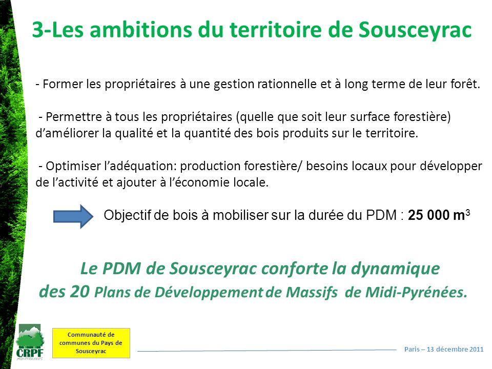 3-Les ambitions du territoire de Sousceyrac