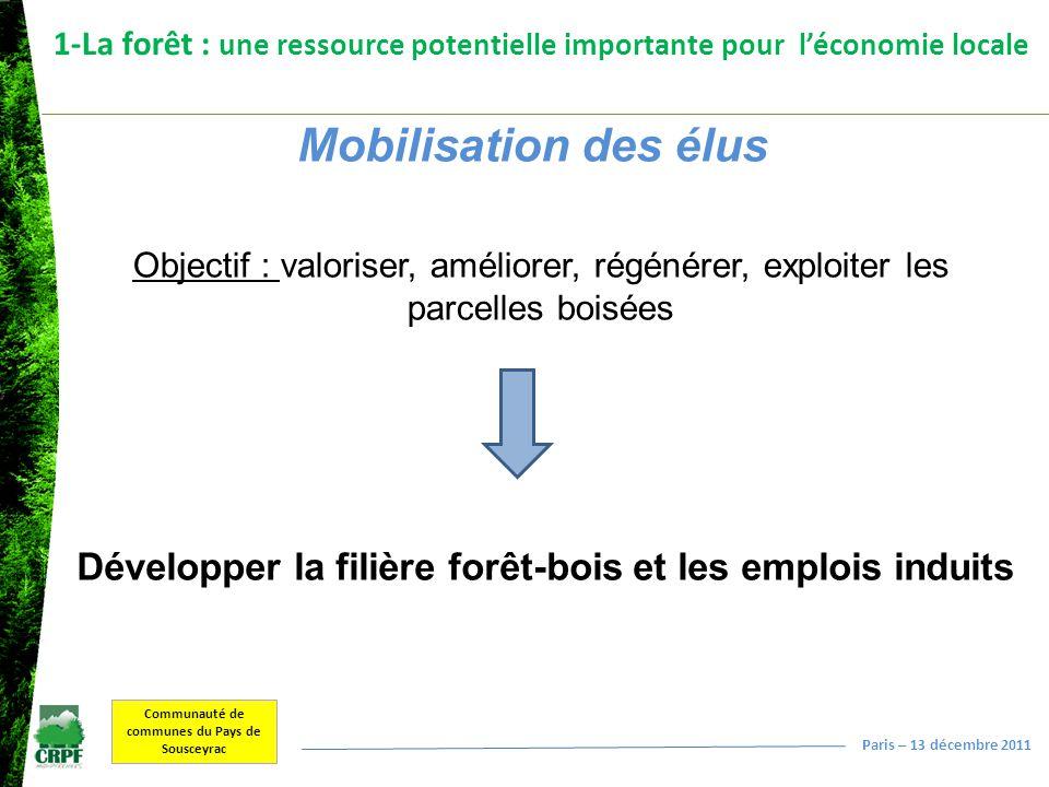1-La forêt : une ressource potentielle importante pour l'économie locale