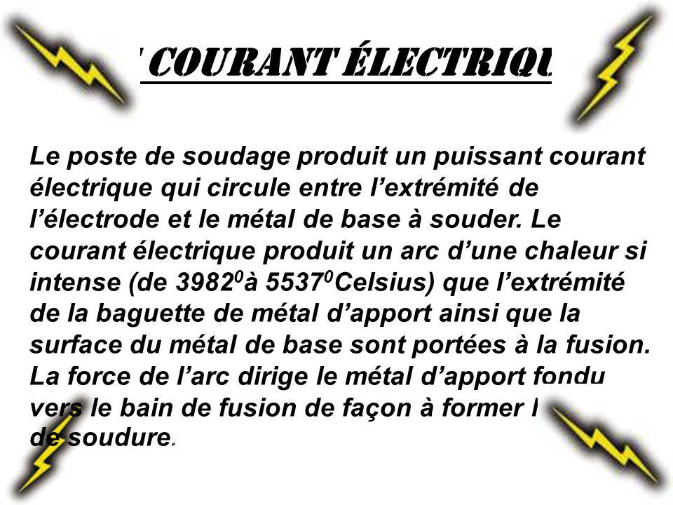 Le courant électrique