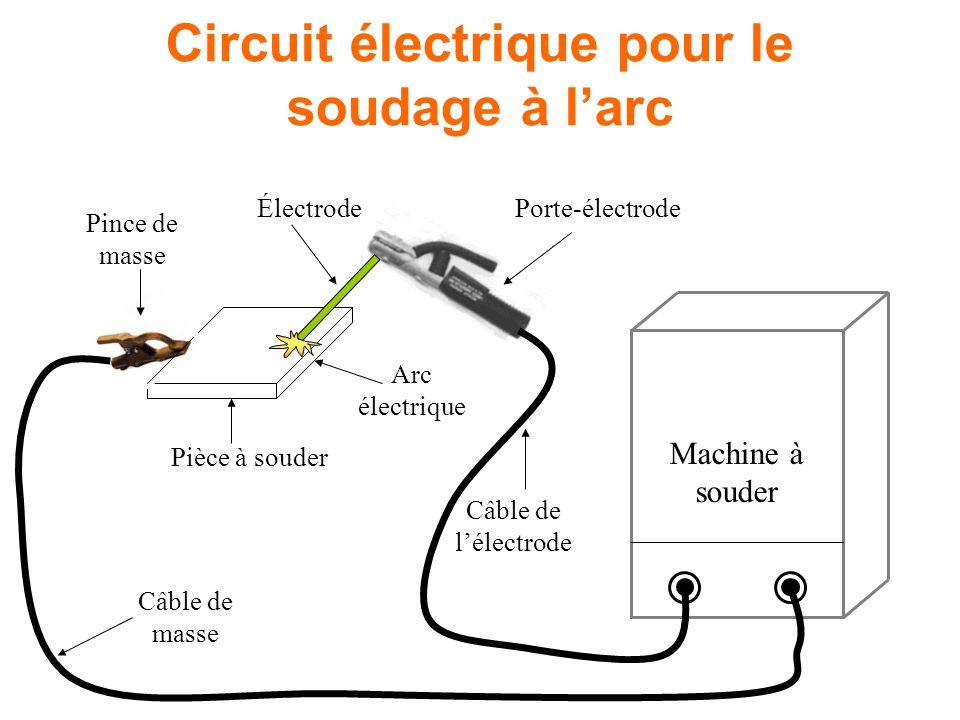 Circuit électrique pour le soudage à l'arc