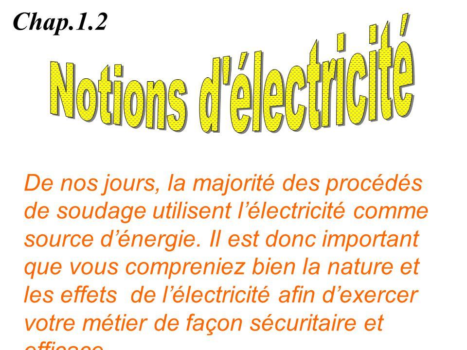 Chap.1.2 Notions d électricité