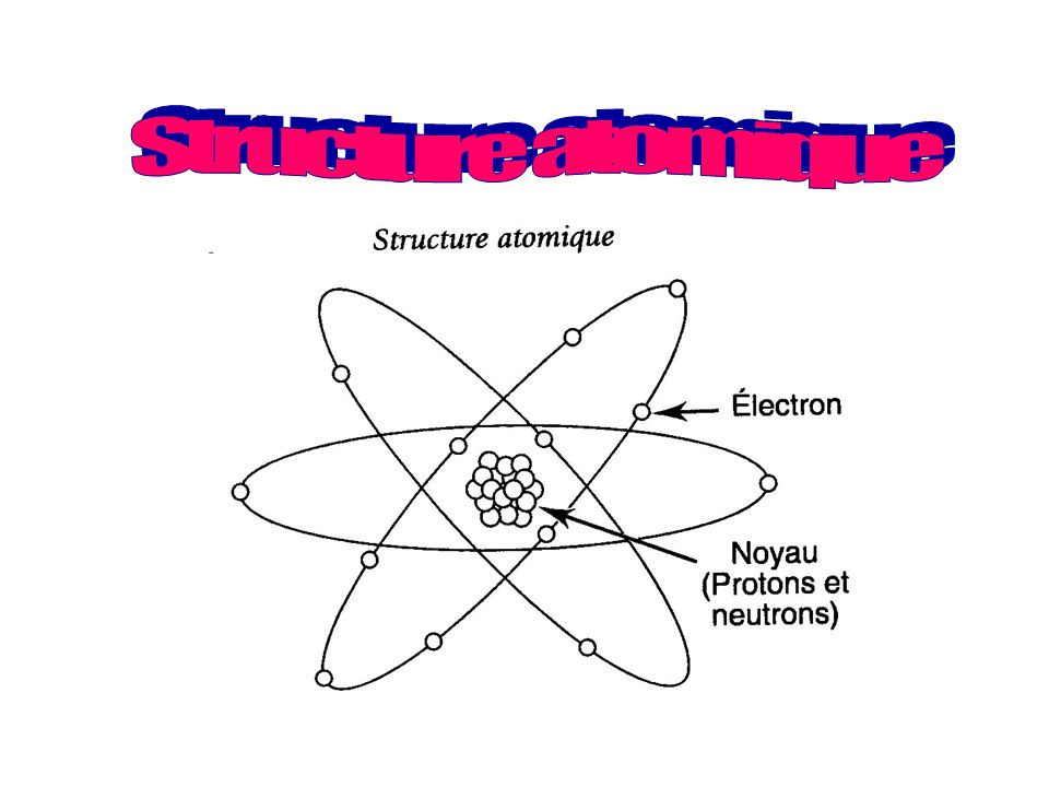 Structure atomique