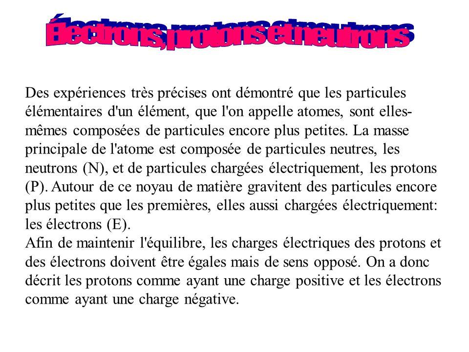 Électrons, protons et neutrons