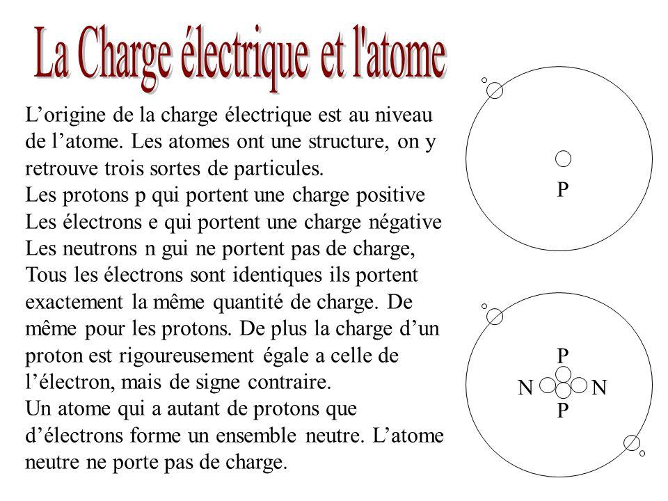 La Charge électrique et l atome