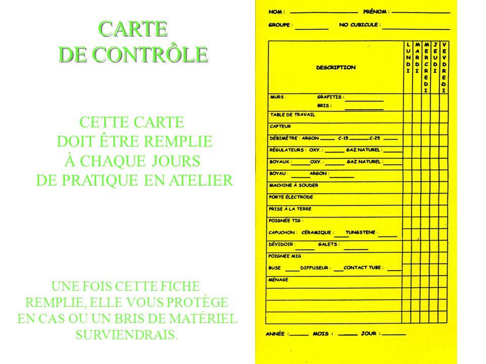 CARTE DE CONTRÔLE CETTE CARTE DOIT ÊTRE REMPLIE À CHAQUE JOURS