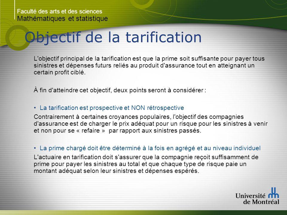 Objectif de la tarification