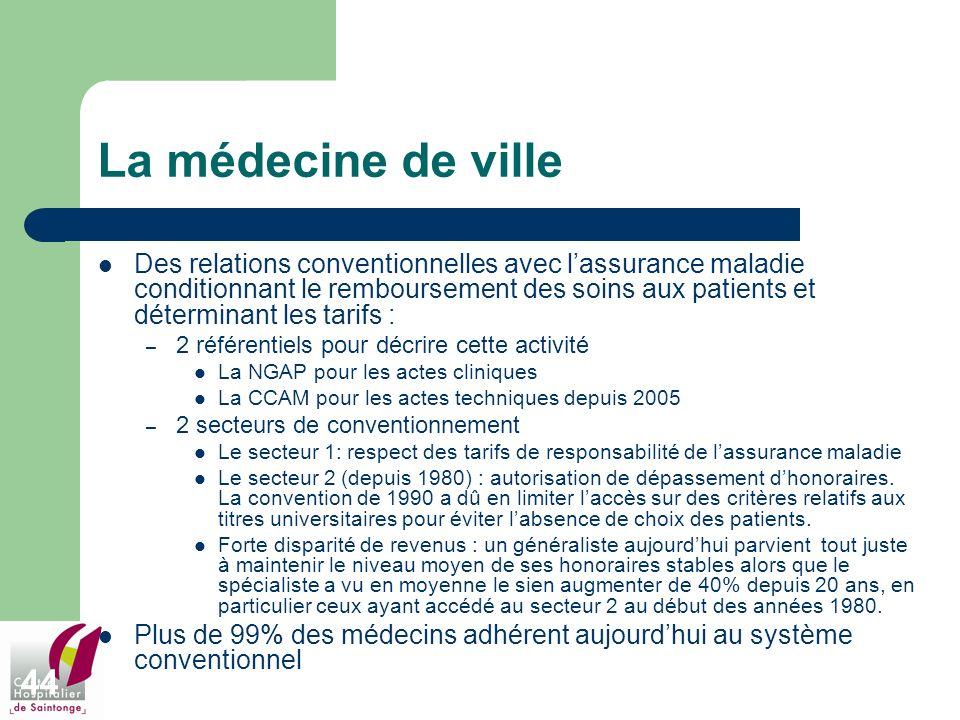 La médecine de ville