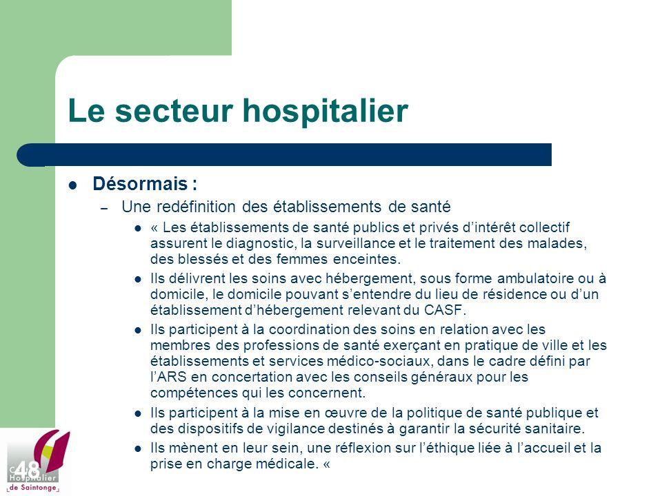 Le secteur hospitalier
