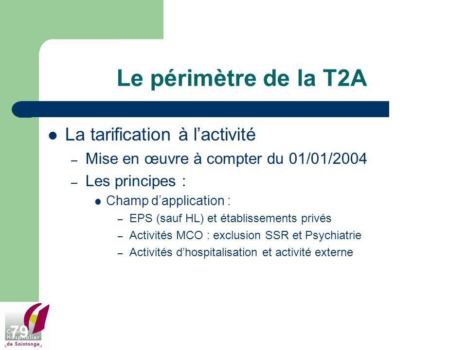 Le périmètre de la T2A La tarification à l'activité
