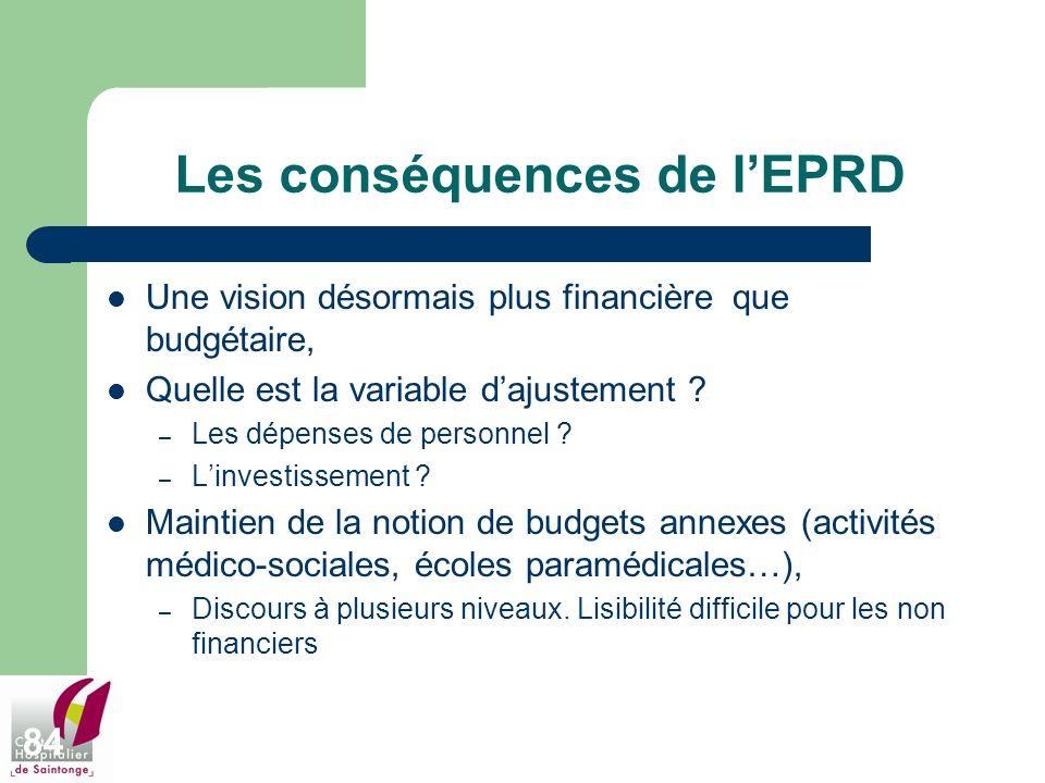Les conséquences de l'EPRD
