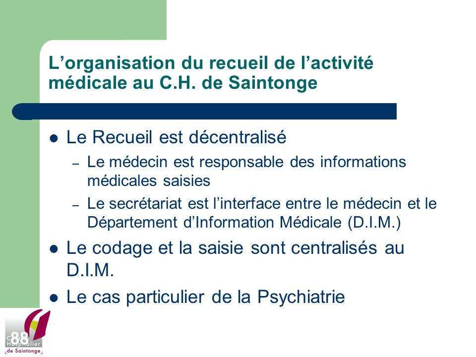 L'organisation du recueil de l'activité médicale au C.H. de Saintonge