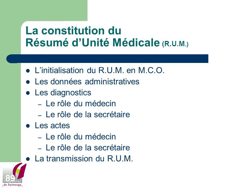 La constitution du Résumé d'Unité Médicale (R.U.M.)