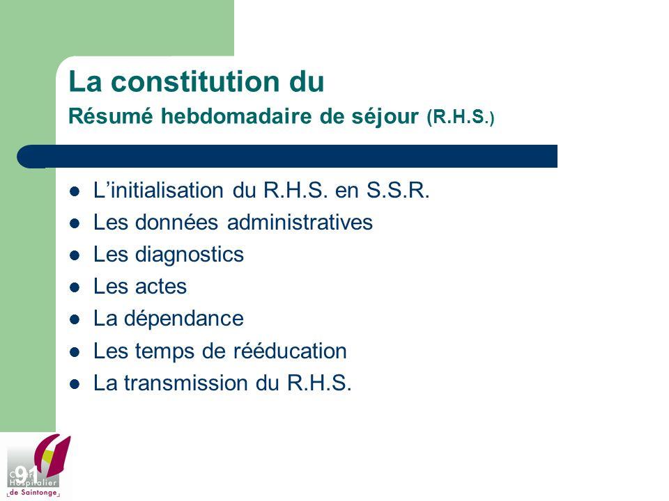La constitution du Résumé hebdomadaire de séjour (R.H.S.)