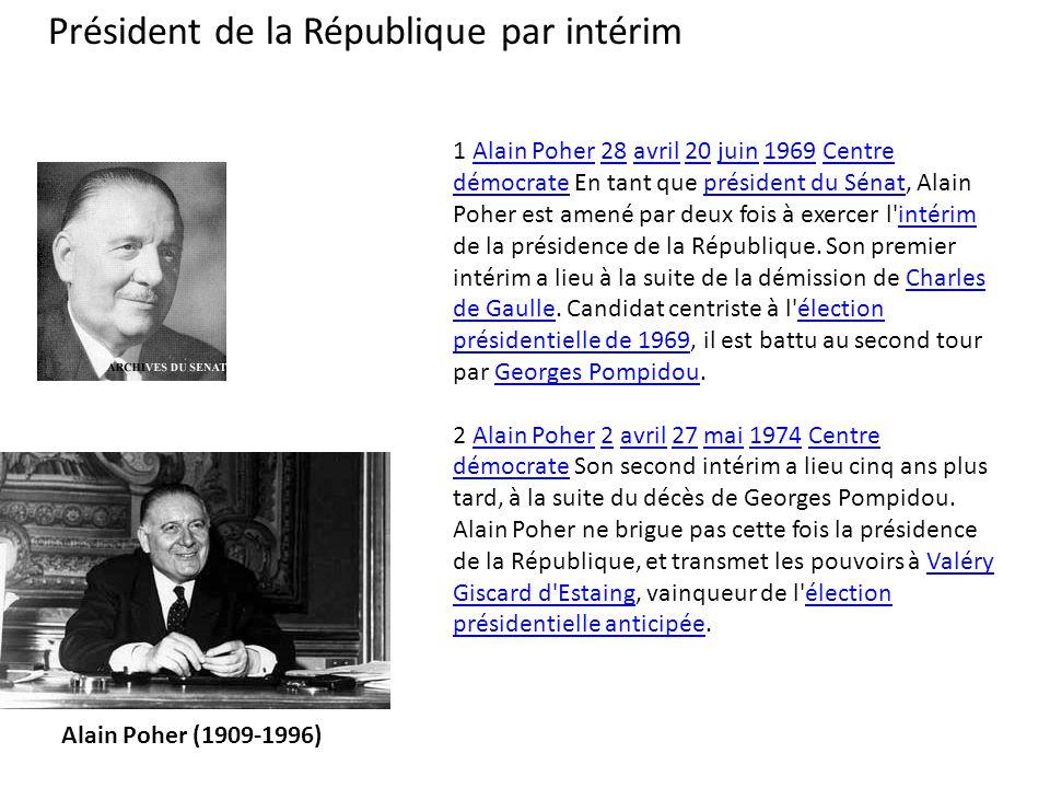 Président de la République par intérim