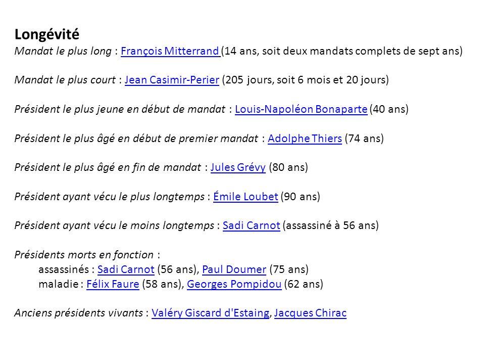 Longévité Mandat le plus long : François Mitterrand (14 ans, soit deux mandats complets de sept ans)