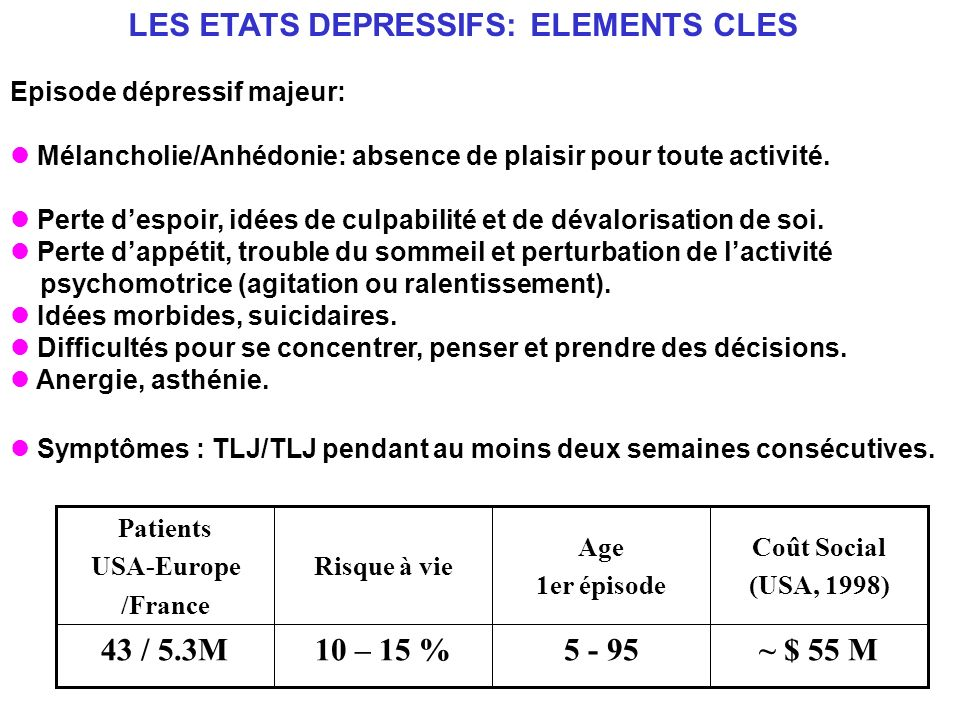 LES ETATS DEPRESSIFS: ELEMENTS CLES