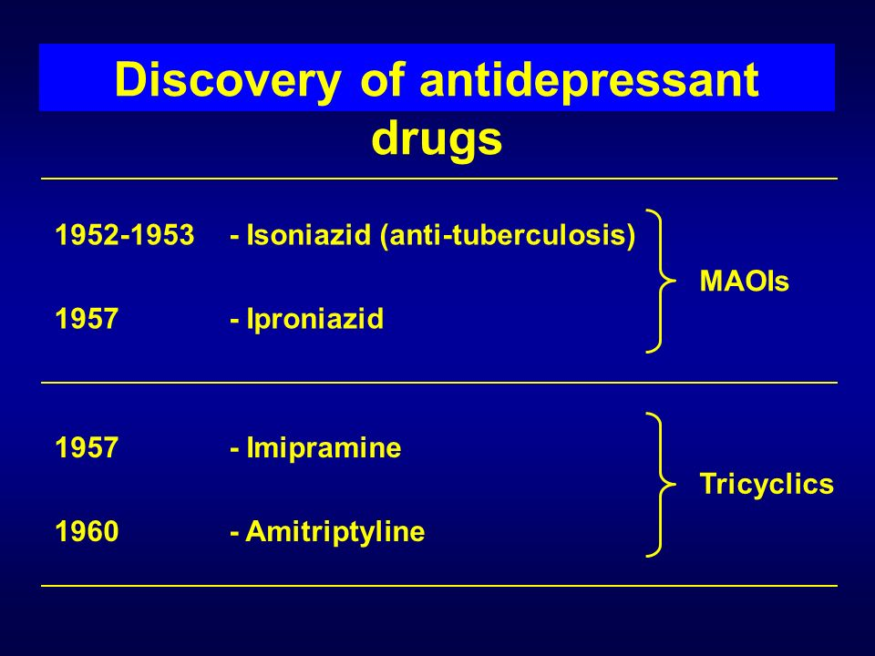Discovery of antidepressant drugs