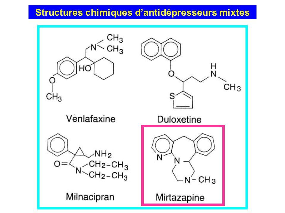 Structures chimiques d'antidépresseurs mixtes