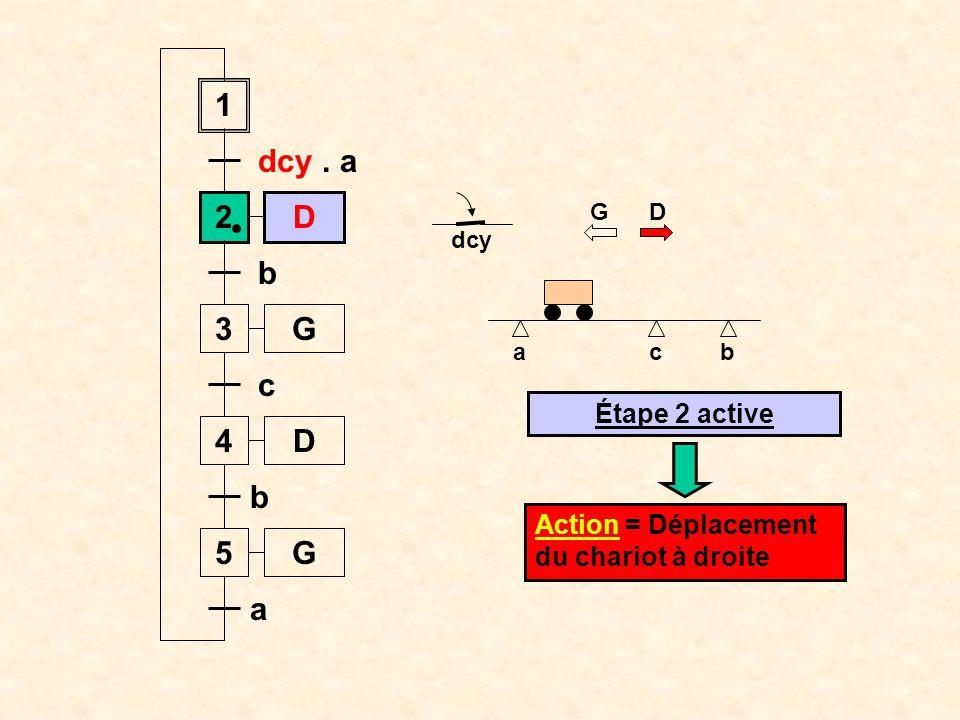 1 dcy . a 2 D b 3 G c 4 D b 5 G a Étape 2 active