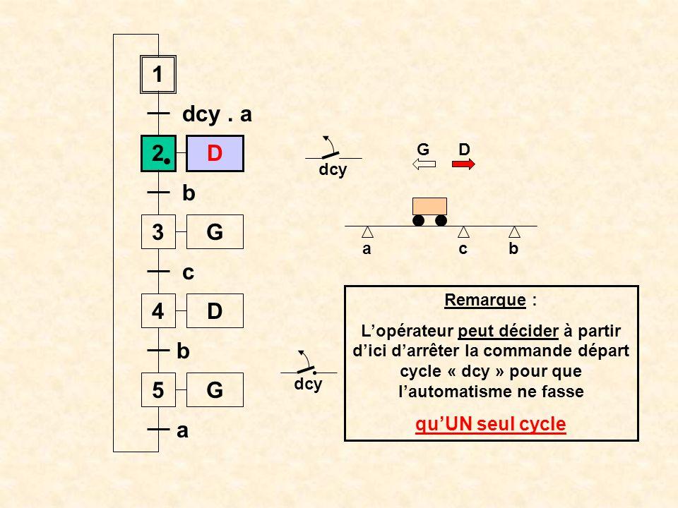 1 dcy . a 2 D b 3 G c 4 D b 5 G a qu'UN seul cycle G D dcy a c b