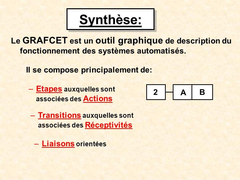 Synthèse: Le GRAFCET est un outil graphique de description du fonctionnement des systèmes automatisés.