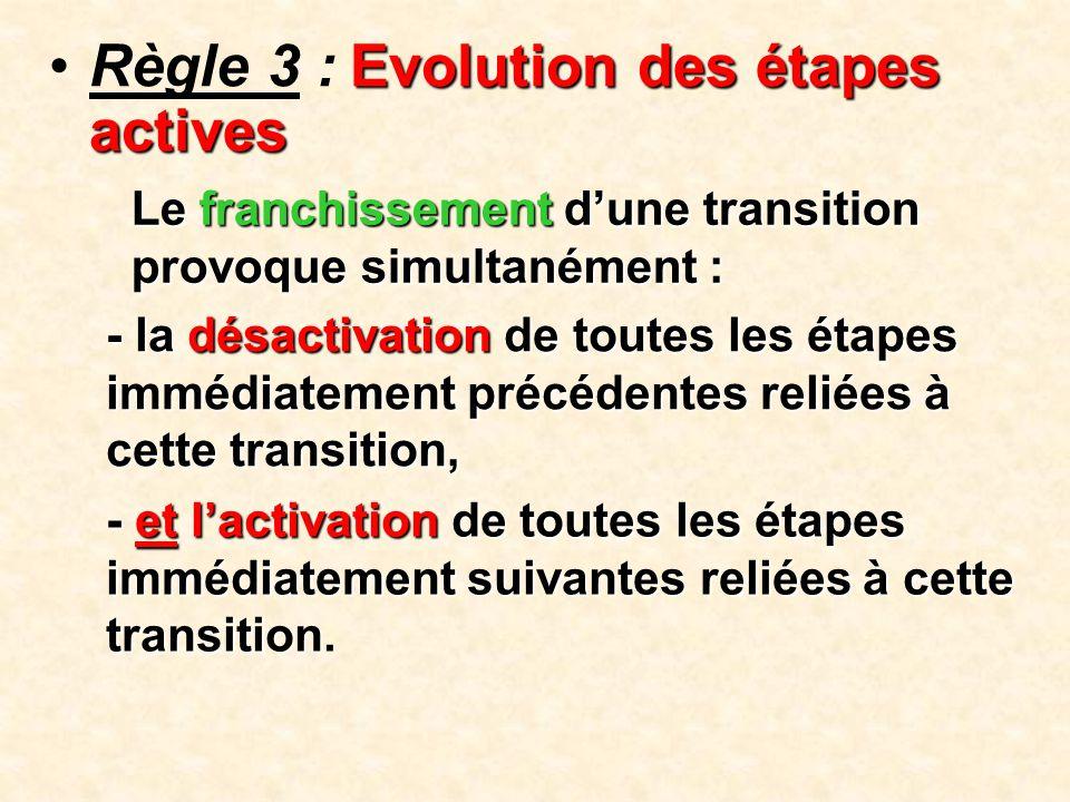 Règle 3 : Evolution des étapes actives