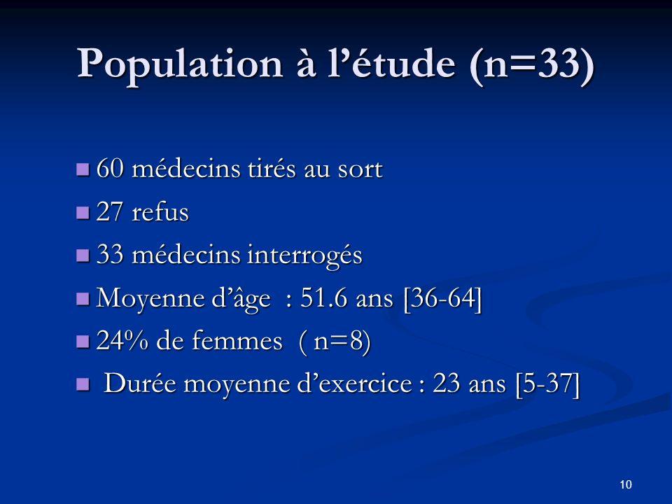 Population à l'étude (n=33)