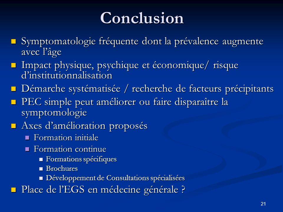 ConclusionSymptomatologie fréquente dont la prévalence augmente avec l'âge. Impact physique, psychique et économique/ risque d'institutionnalisation.