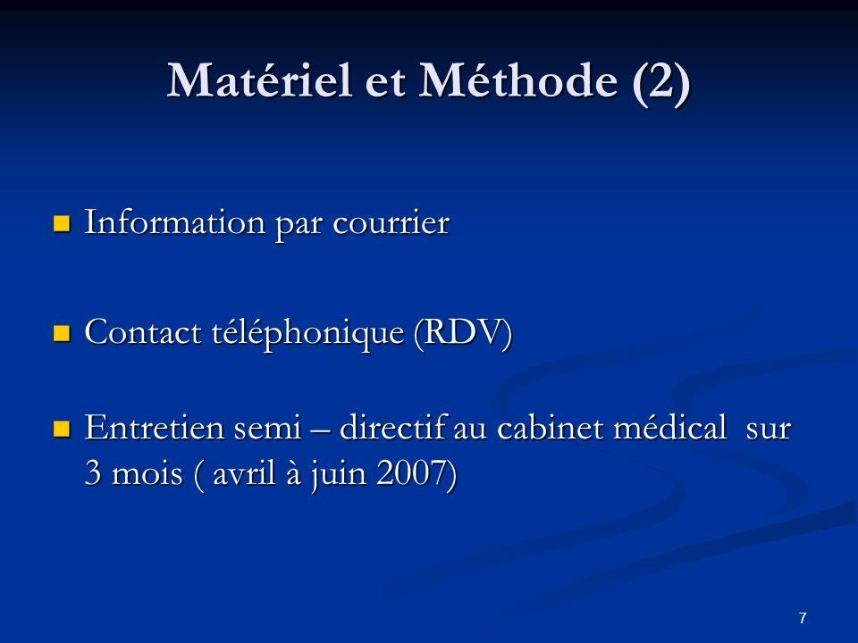 Matériel et Méthode (2) Information par courrier