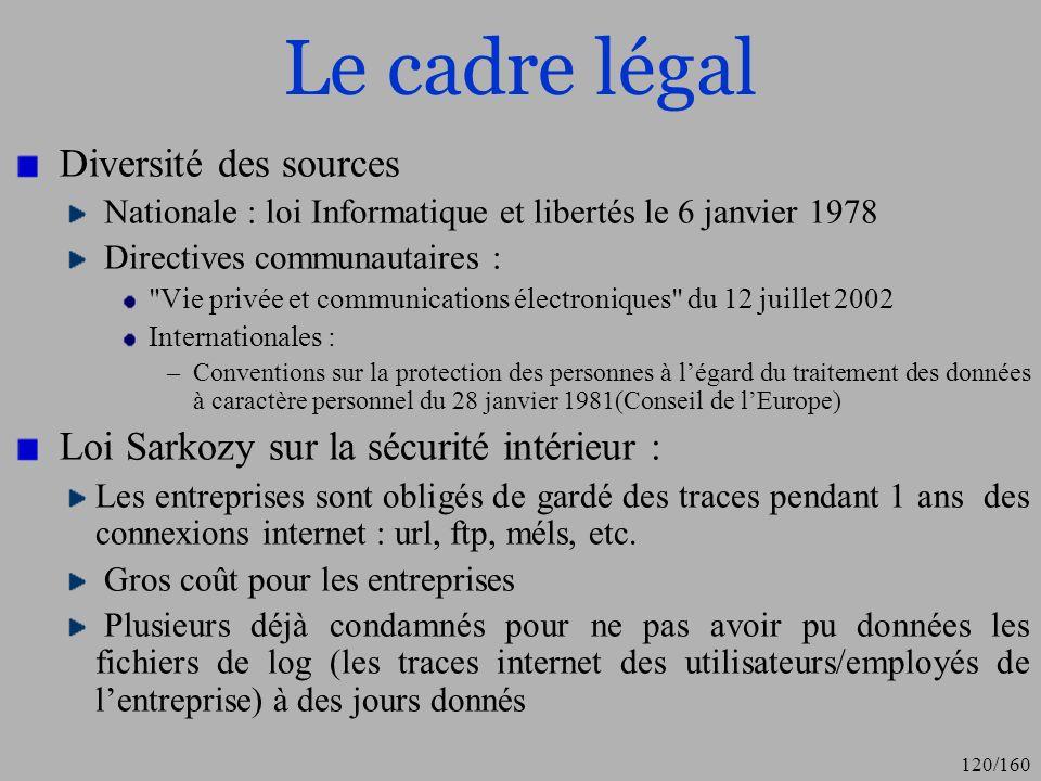 Le cadre légal Diversité des sources