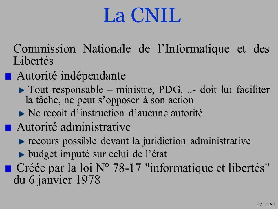 La CNIL Commission Nationale de l'Informatique et des Libertés