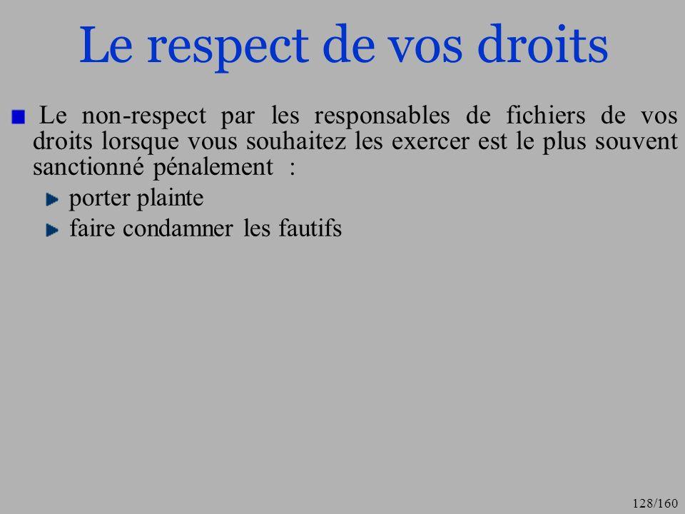 Le respect de vos droits