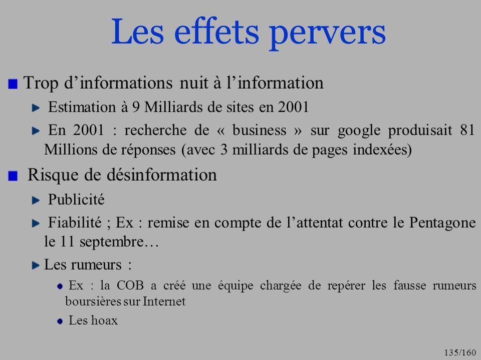 Les effets pervers Trop d'informations nuit à l'information