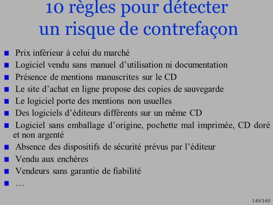10 règles pour détecter un risque de contrefaçon