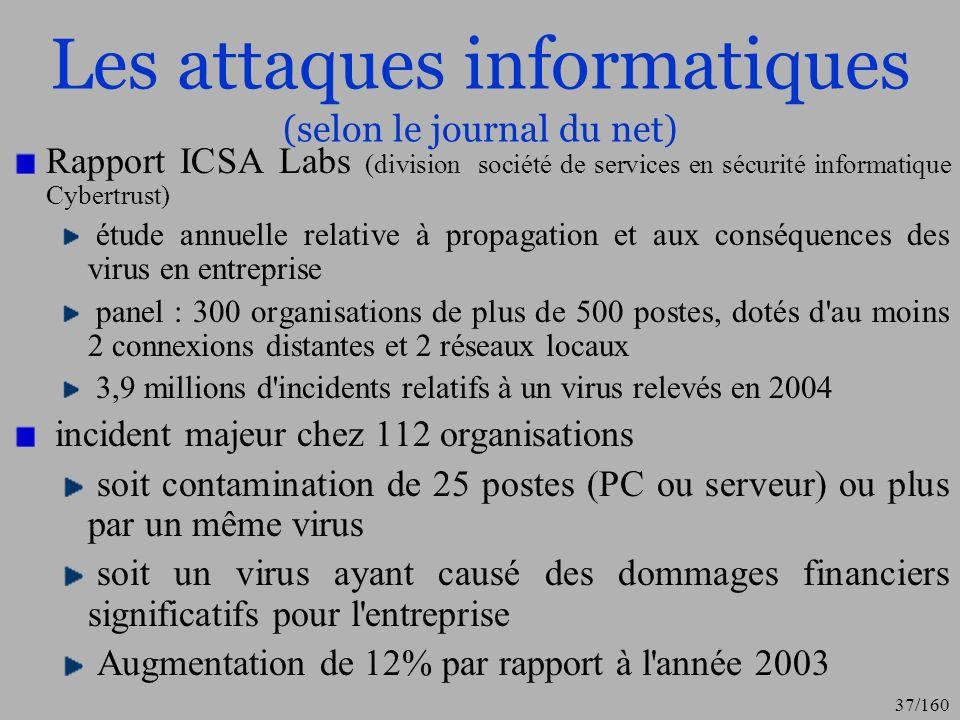 Les attaques informatiques (selon le journal du net)