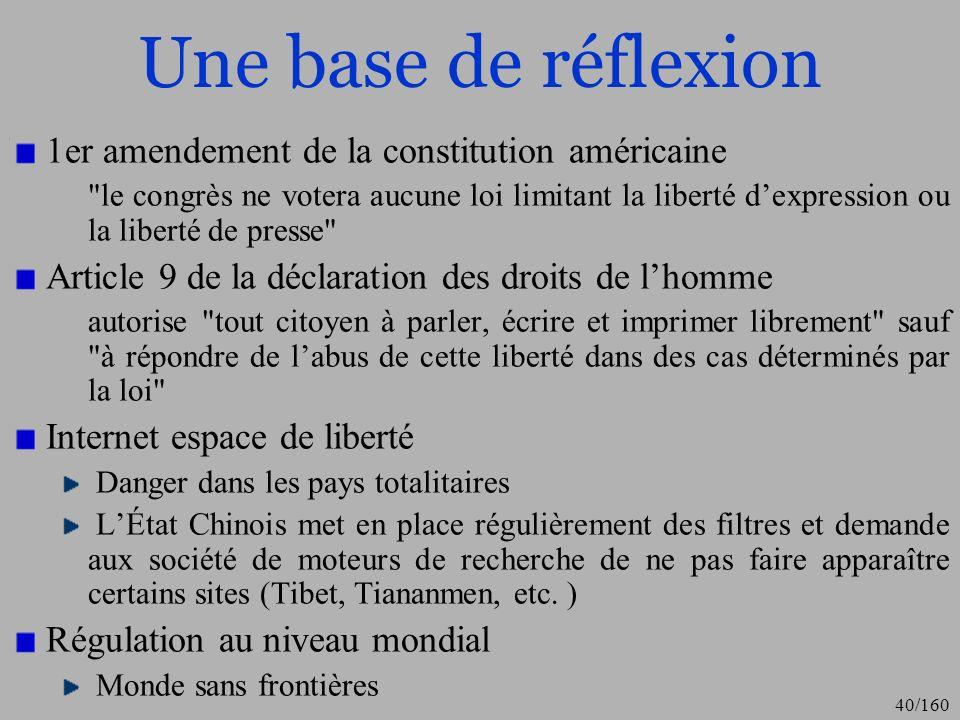 Une base de réflexion 1er amendement de la constitution américaine