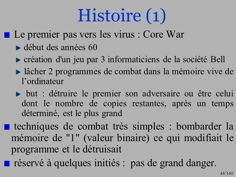 Histoire (1) Le premier pas vers les virus : Core War