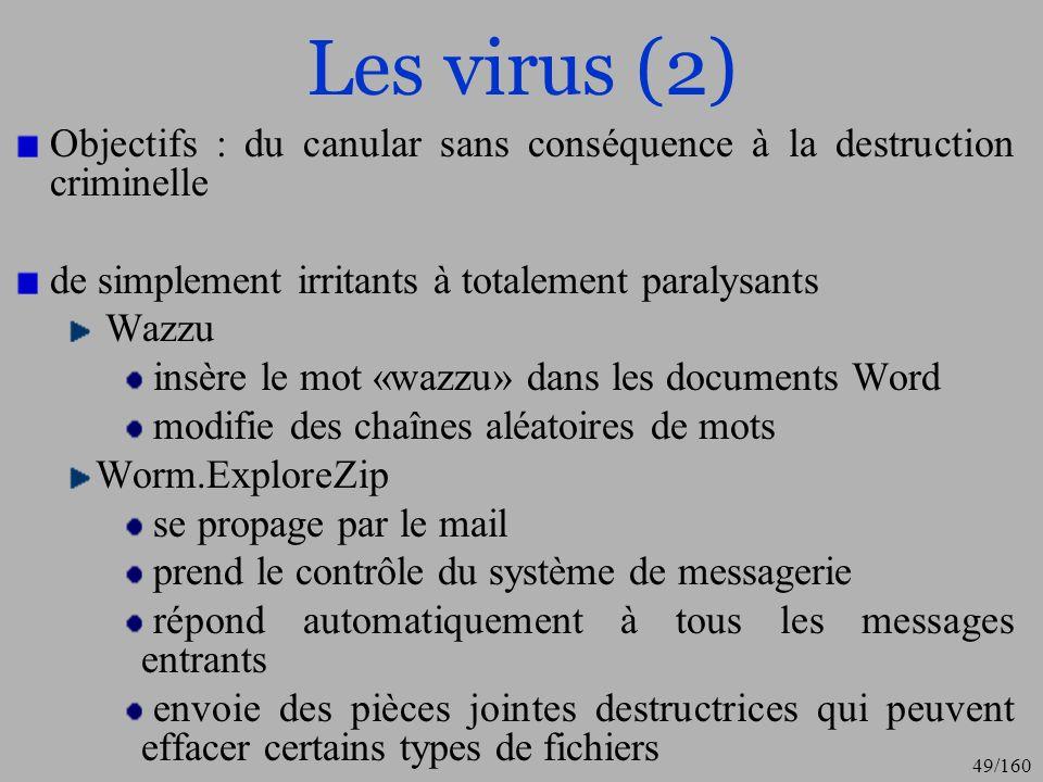 Les virus (2)Objectifs : du canular sans conséquence à la destruction criminelle. de simplement irritants à totalement paralysants.