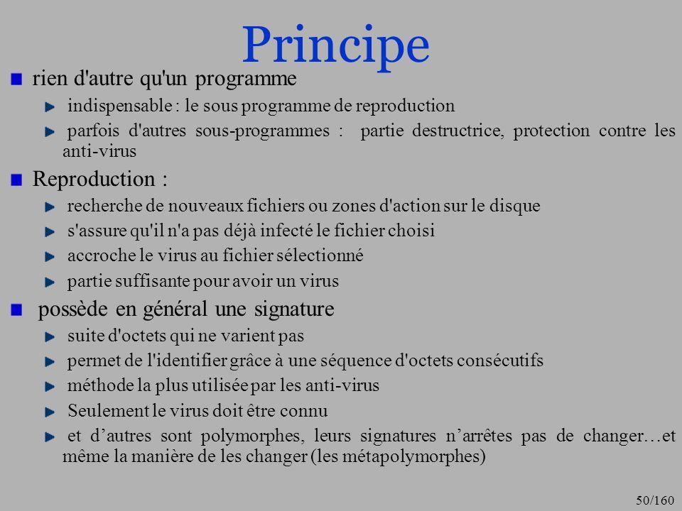 Principe rien d autre qu un programme Reproduction :