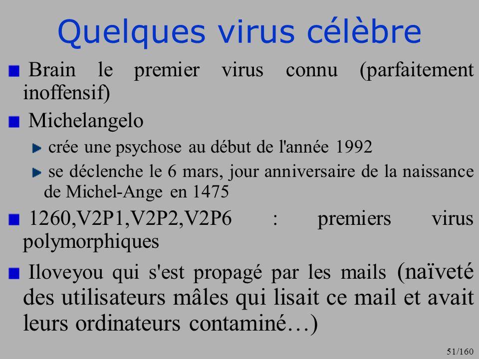 Quelques virus célèbre