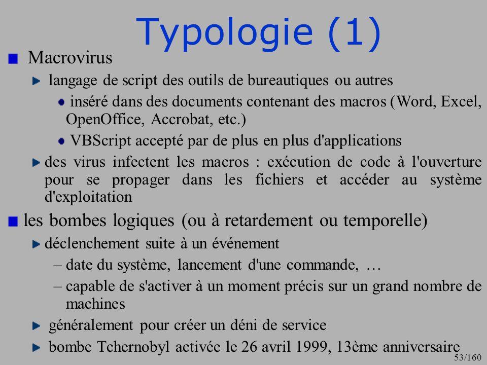Typologie (1) Macrovirus