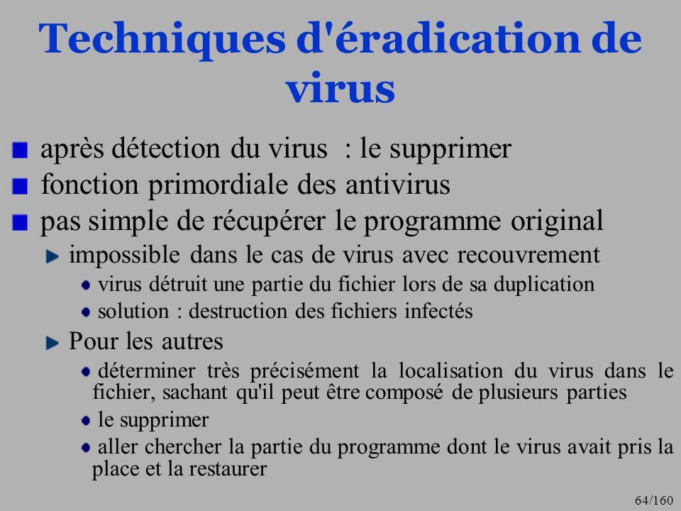 Techniques d éradication de virus