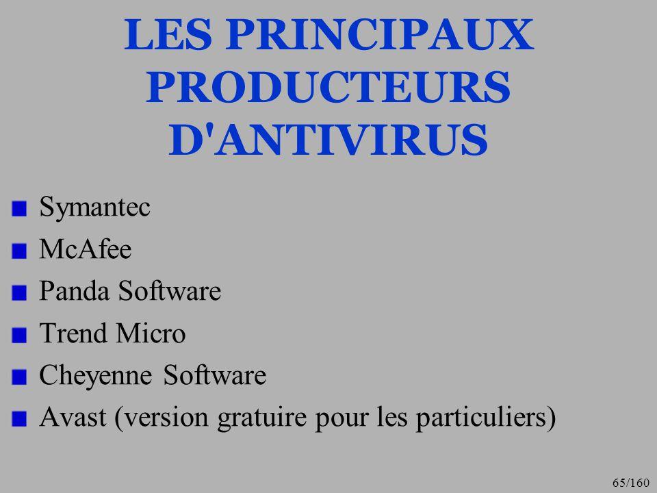 LES PRINCIPAUX PRODUCTEURS D ANTIVIRUS